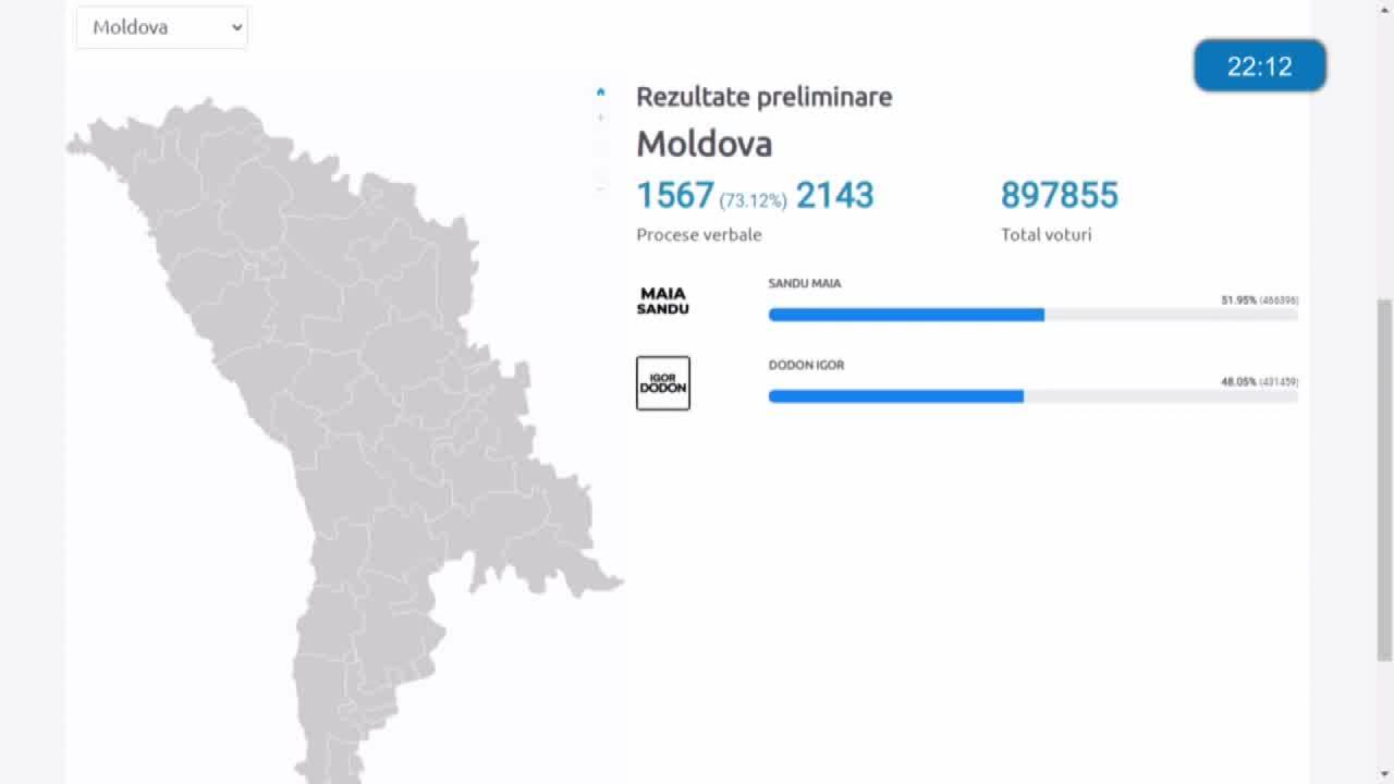 Alegeri Prezidențiale 2020: Rezultate preliminare