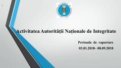 """Evenimentul cu genericul """"Responsabilitatea instituțională pentru promovarea integrității și contribuția Autorității Naționale de Integritate"""""""